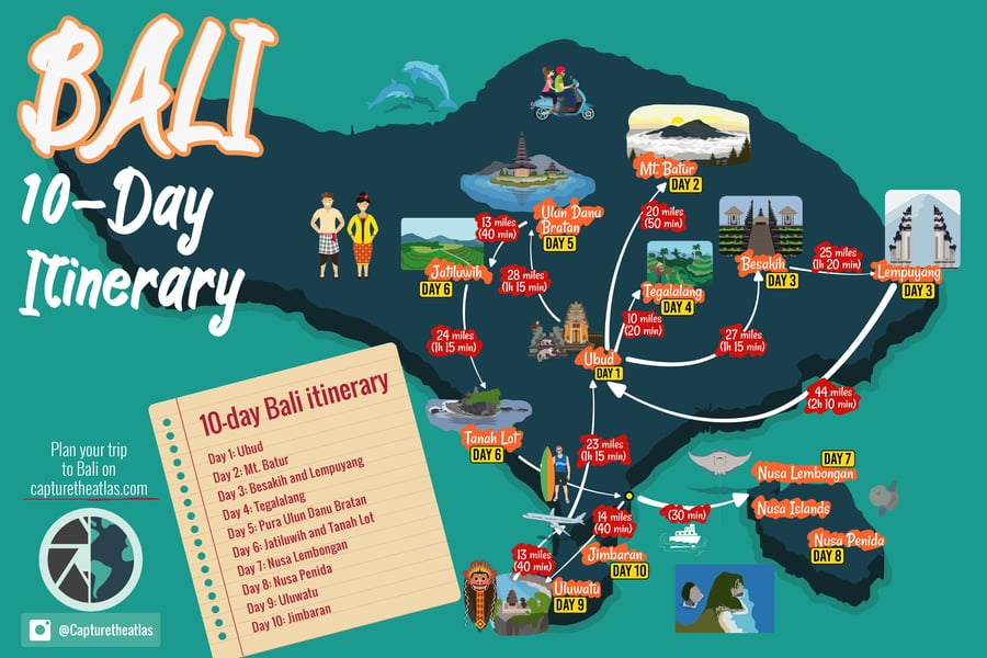 best 10 day bali itinerary things to do