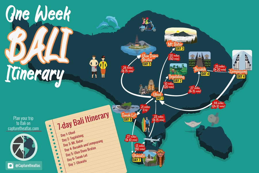 One week Bali itinerary map infography