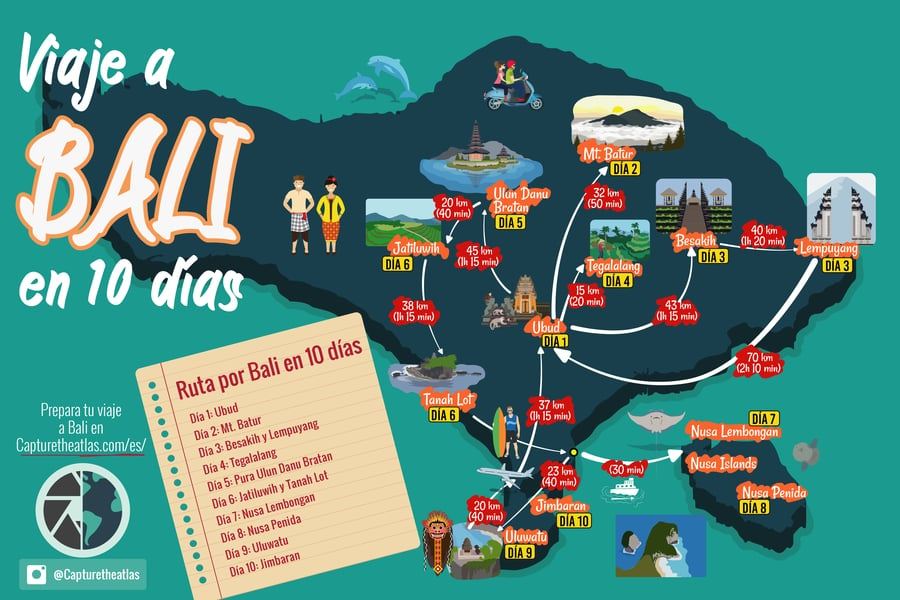 ruta por Bali en 10 días infografico capture the atlas