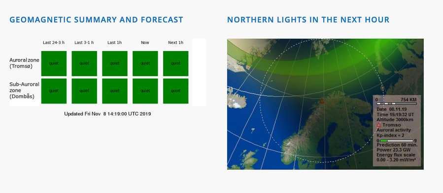 Previsión de auroras boreales en Noruega