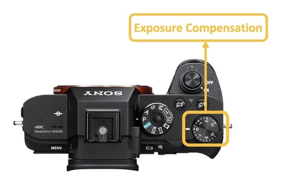 exposure compensation how to use it to get the right exposured photo you want