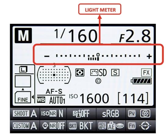 metering sensor or light meter is a good tool for shooting perfectly exposured images