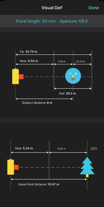dof calculator app