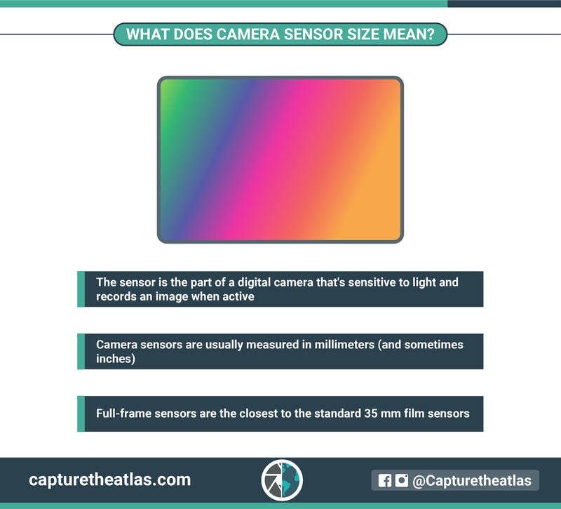 what does camera sensor size mean