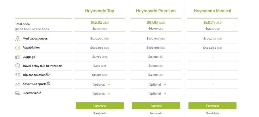 Heymondo travel insurance price - 10 days to Europe