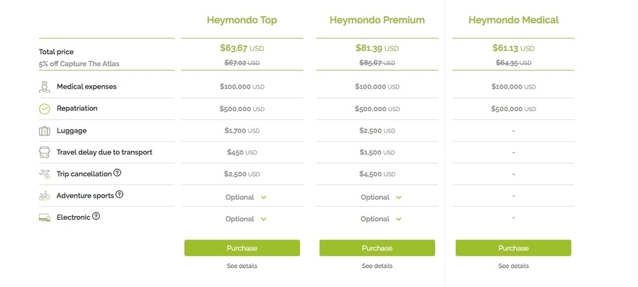 Select your travel insurance Heymondo