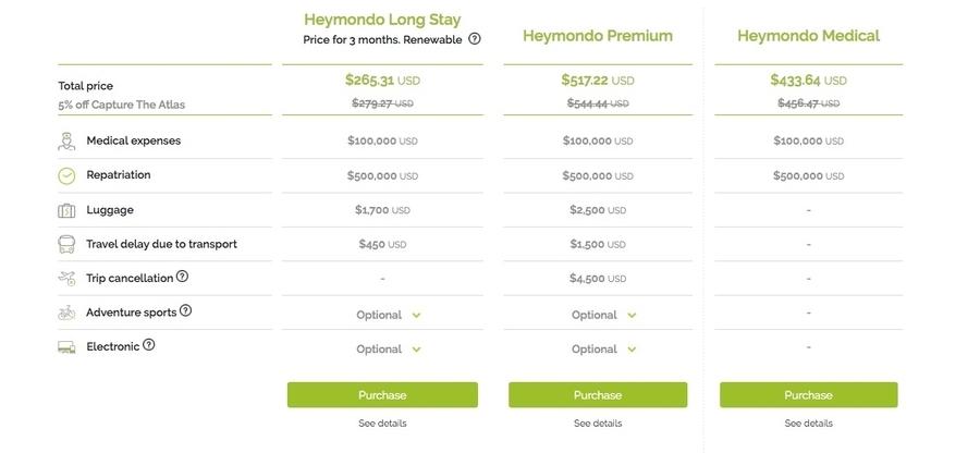 Heymondo insurance price - long stay