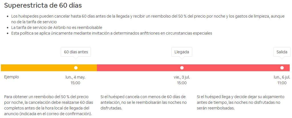 Tipos de política de cancelación en Airbnb