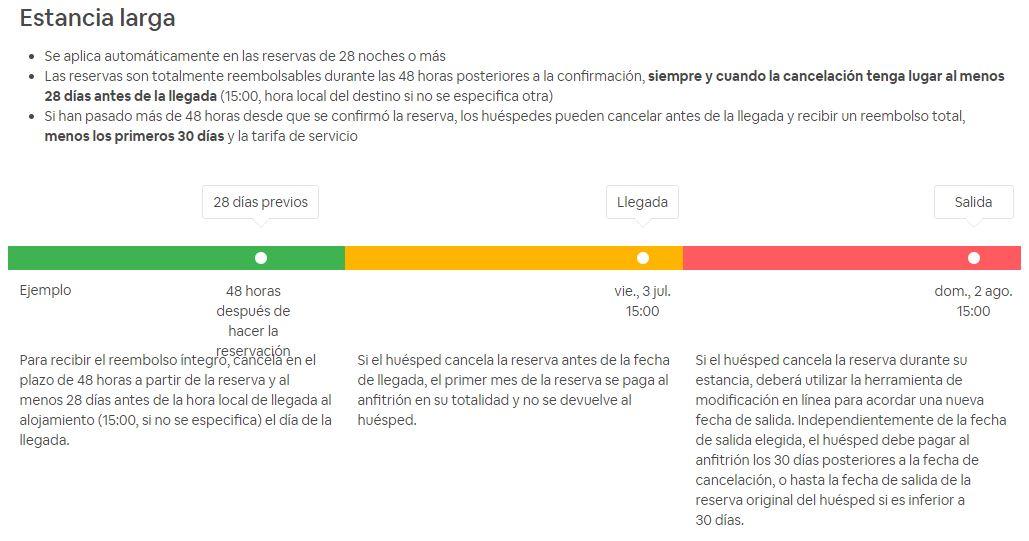 Airbnb estancia larga política cancelación