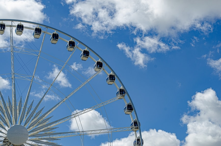 SkyWheel, traveling to Niagara Falls
